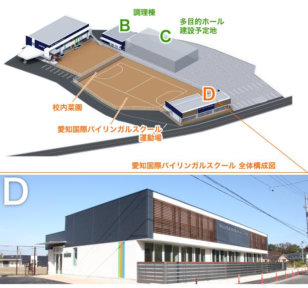 愛知国際バイリンガルスクール建設予定図